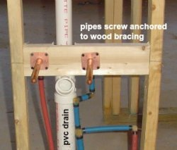Plumbing in the walls for Toilet water line rough in